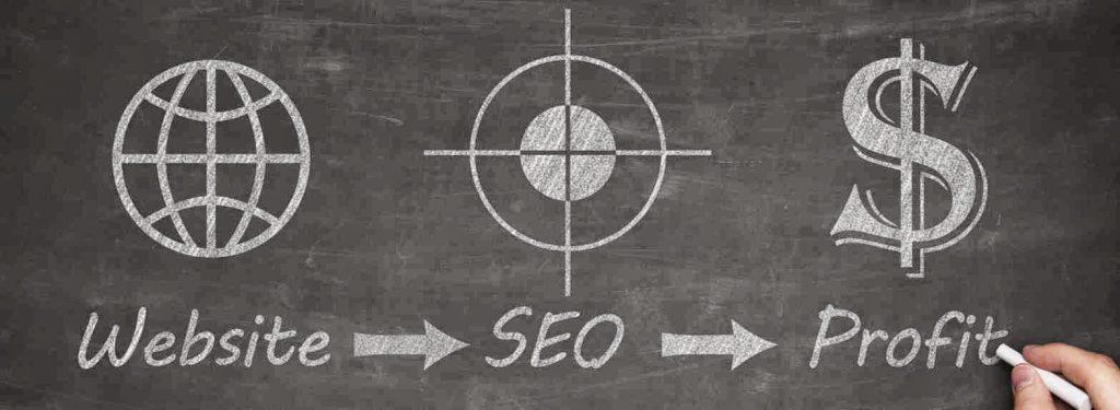 website rất quan trọng cho doanh nghiệp